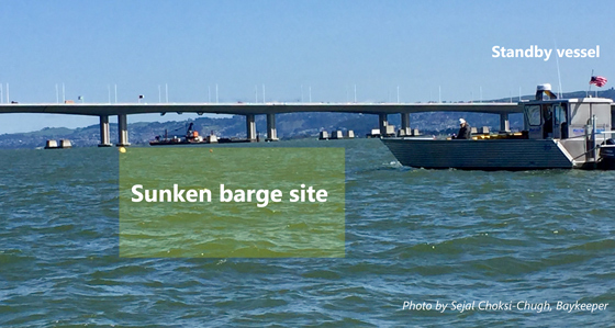 Sunken barge site